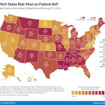 red-states-federal-aid
